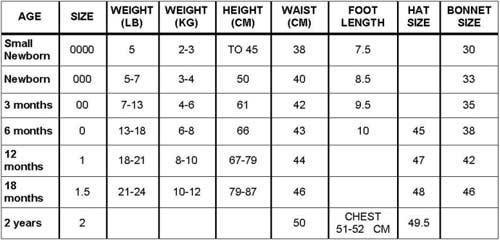 Tabel ukuran baju bayi